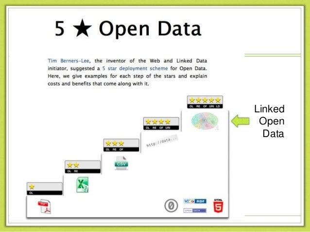 日本語LOD Cloud (2014.3.10) http://linkedopendata.jp/wp-content/uploads/2014/03/JLDC-2014-03-10.png