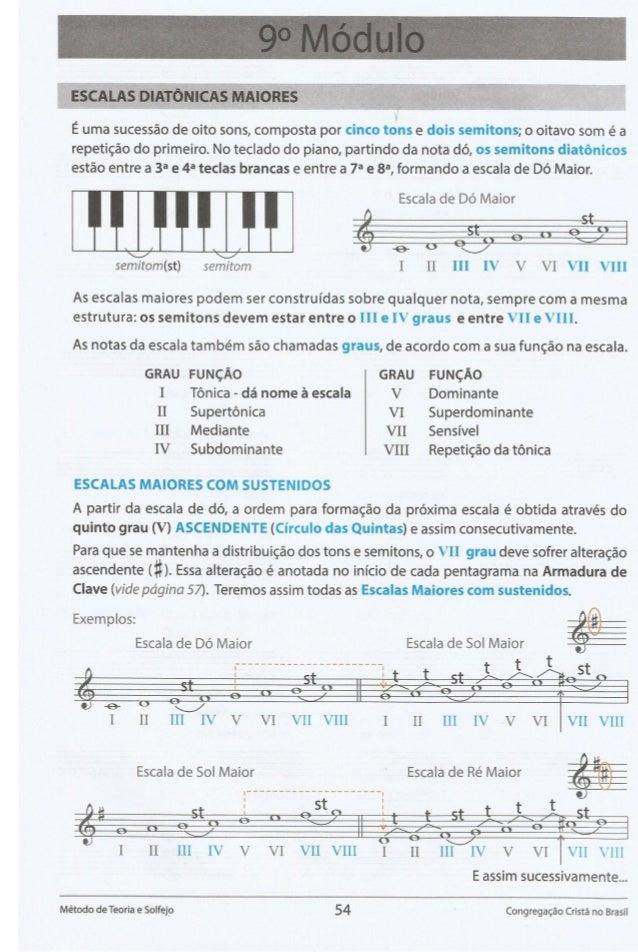 V E uma sucessao de oito sons,  composta por clnco tons e dois semitons;  o oitavo som é a repeticao do primeiro.  No tecl...