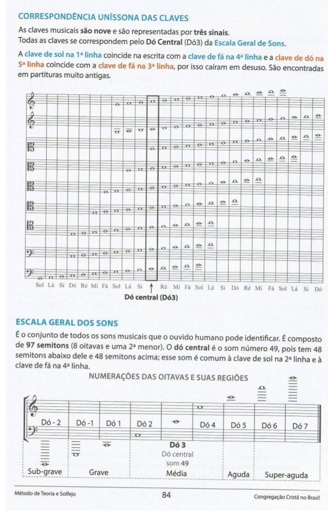 CORRESPONDENCIA UNlSSONA DAS CLAVES  As claves musicals sao nove e sao representadas por trés sinais.  Todas as claves se ...