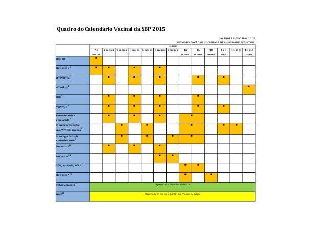 Quadro do Calendário Vacinal da SBP 2015 14 a16 anos BCG ID 1 n Hepatite B 2 n n ∎ n DTP/DTPa3 n n n n n dT/dTpa4 n Hib5 n...