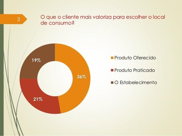 Perfil do consumidor brasileiro de alimentação fora do lar Slide 3