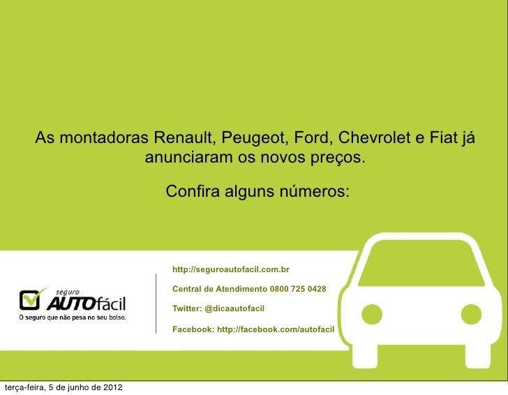 As montadoras Renault, Peugeot, Ford, Chevrolet e Fiat já                   anunciaram os novos preços.                   ...