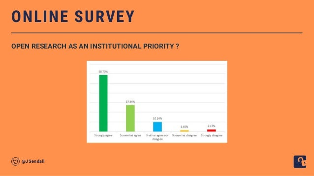 ONLINE SURVEY OPEN RESEARCH AS AN INSTITUTIONAL PRIORITY ? @JSendall