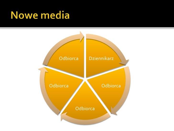 Nowe media definicja