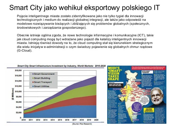Smart City jako wehikuł eksportowy polskiego IT Pojęcie inteligentnego miasta zostało zidentyfikowane jako nie tylko tygie...