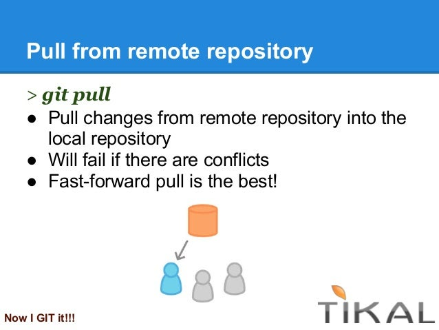Pull from remote repository> git pull● Pull changes from remote repository into thelocal repository● Will fail if there ar...