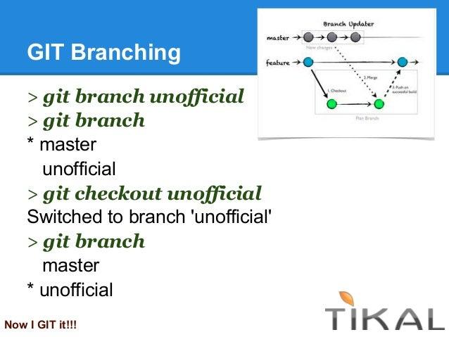 GIT Branching> git branch unofficial> git branch* masterunofficial> git checkout unofficialSwitched to branch unofficial> ...