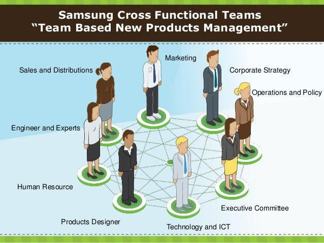 is samsung s product development process customer centered team based systematic Is samsung's product development process customer centered team based systematic the product development process of samsung can be categorized as all of .