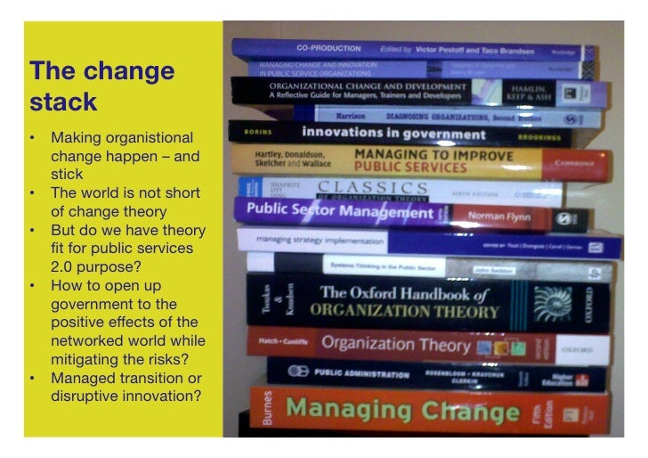 organistional behaviour Open access academic research from top universities on the subject of organizational behavior and theory.
