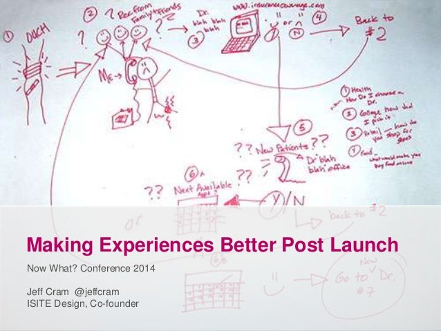 a Making Experiences Better Post Launch Now What? Conference 2014 Jeff Cram @jeffcram ISITE Design, Co-founder