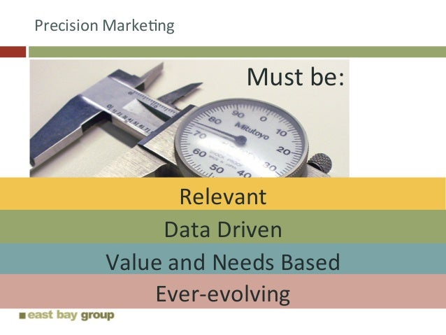 Now What? How to Execute on your Customer Experience Strategy Slide 3