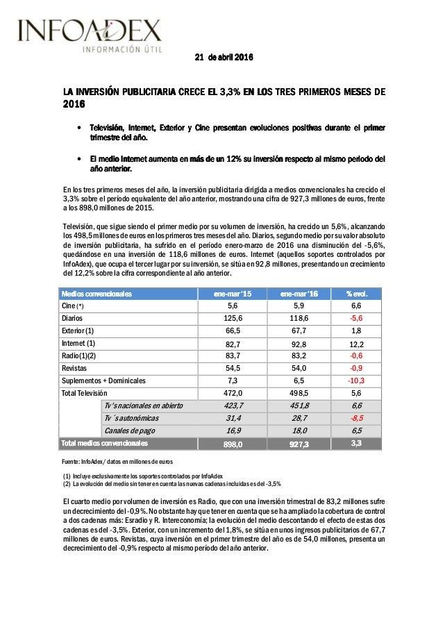 21212121 de abril 2016de abril 2016de abril 2016de abril 2016 LA INVERSIÓN PUBLICITARIA CRECE EL 3,3% ENLA INVERSIÓN PUBLI...