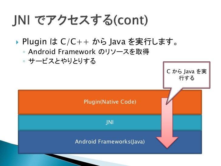    例: FeliCa リーダのFD(ファイルディスクリプタ)が欲し    い    ◦ FeliCa リーダのデバイスファイルを open() すれば?      /dev/bus/usb/xxx/xxx   2.3 以降から And...