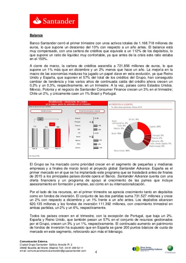 4 Comunicación Externa. Ciudad Grupo Santander Edificio Arrecife Pl. 2 28660 Boadilla del Monte (Madrid) Telf.: 34 91 289 ...