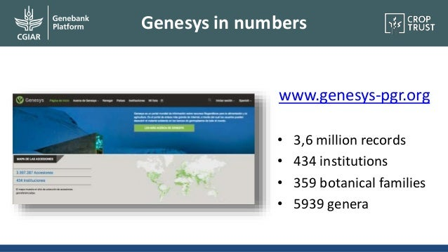 Genesys in numbers www.genesys-pgr.org • 3,6 million records • 434 institutions • 359 botanical families • 5939 genera
