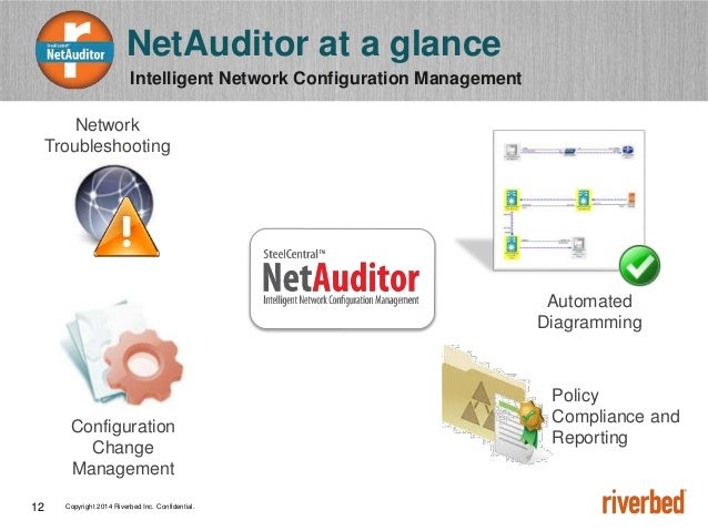 Copyright 2014 Riverbed Inc. Confidential.12 Intelligent Network Configuration Management NetAuditor at a glance Policy Co...