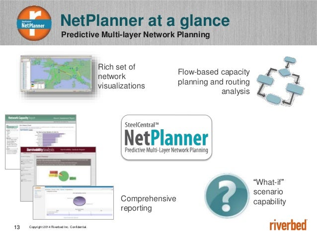 Copyright 2014 Riverbed Inc. Confidential.13 Predictive Multi-layer Network Planning NetPlanner at a glance Flow-based cap...