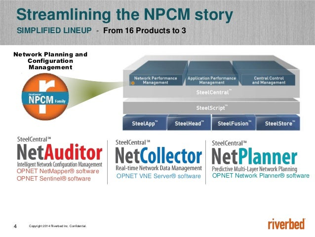 Copyright 2014 Riverbed Inc. Confidential.4 Network Planning and Configuration Management Streamlining the NPCM story OPNE...