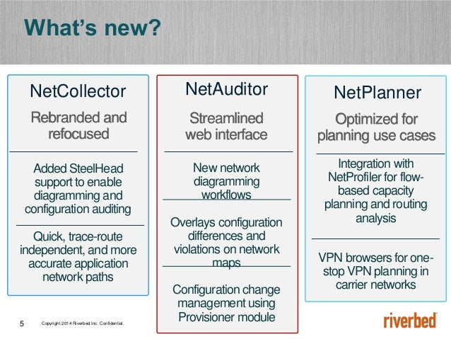 Copyright 2014 Riverbed Inc. Confidential.5 What's new? NetCollector Added SteelHead support to enable diagramming and con...