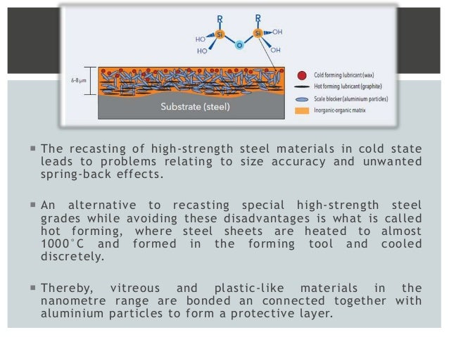  The recasting of high-strength steel materials in cold state leads to problems relating to size accuracy and unwanted sp...