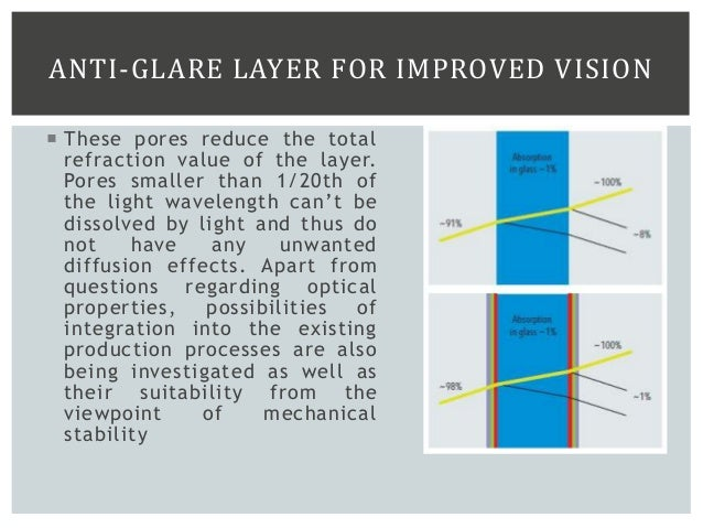 ANTI-GLARE LAYER FOR IMPROVED VISION  These pores reduce the total refraction value of the layer. Pores smaller than 1/20...