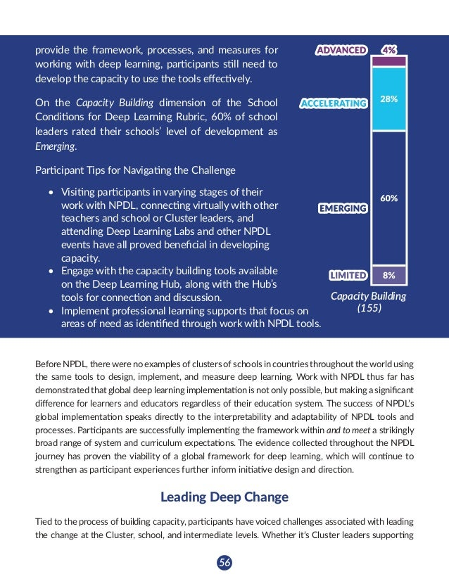New Pedagogies for Deep Learning. (2016). NPDL Global Report. (1st ed.)