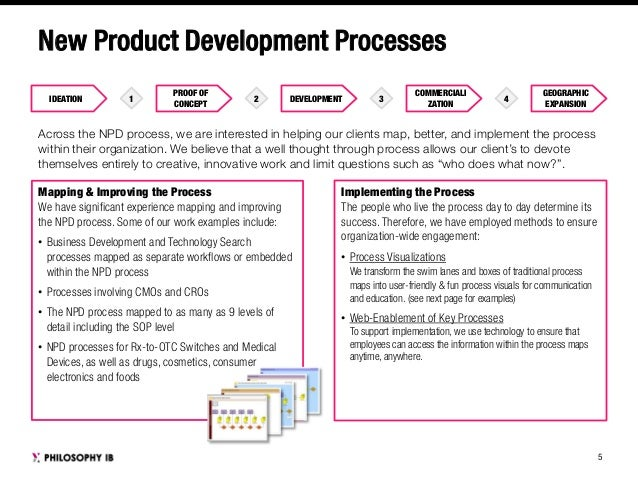 Essay on Product Design and Development