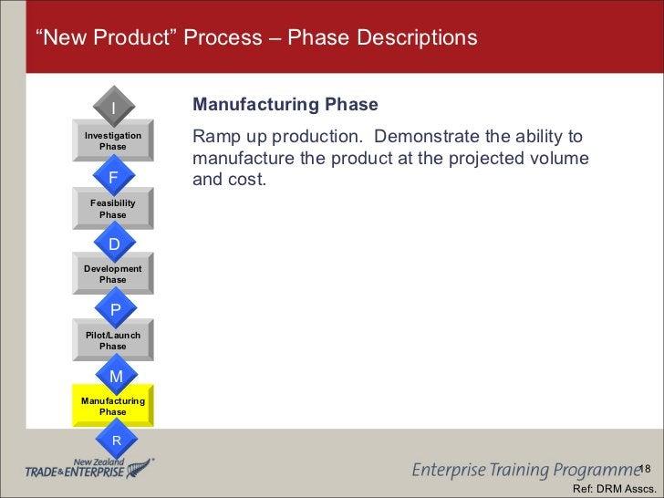 """New Product"" Process – Phase Descriptions <ul><li>Manufacturing Phase </li></ul><ul><li>Ramp up production.  Demonstrate ..."