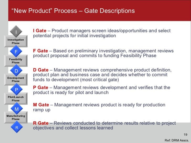 """""""New Product"""" Process – Gate Descriptions I Gate  – Product managers screen ideas/opportunities and select potential proje..."""