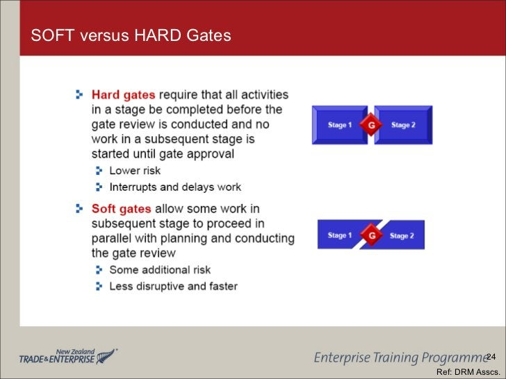 SOFT versus HARD Gates Ref: DRM Asscs. 24
