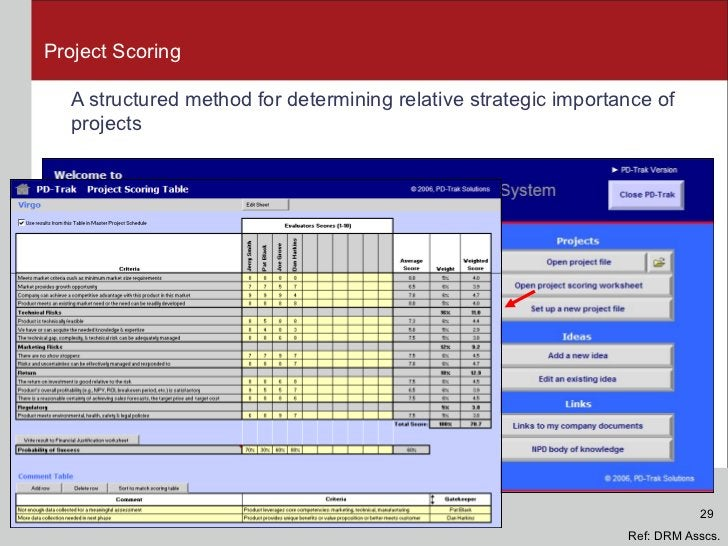 Project Scoring <ul><li>A structured method for determining relative strategic importance of projects </li></ul>Ref: DRM A...