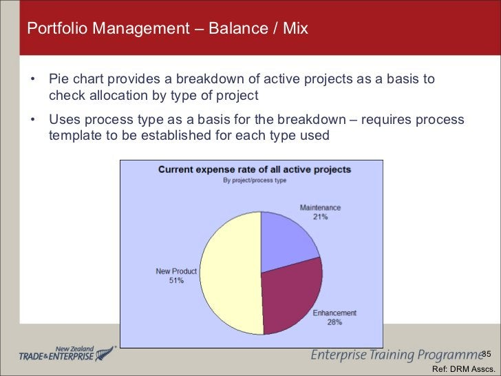Portfolio Management – Balance / Mix <ul><li>Pie chart provides a breakdown of active projects as a basis to check allocat...