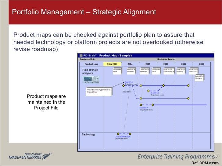 Portfolio Management – Strategic Alignment <ul><li>Product maps can be checked against portfolio plan to assure that neede...