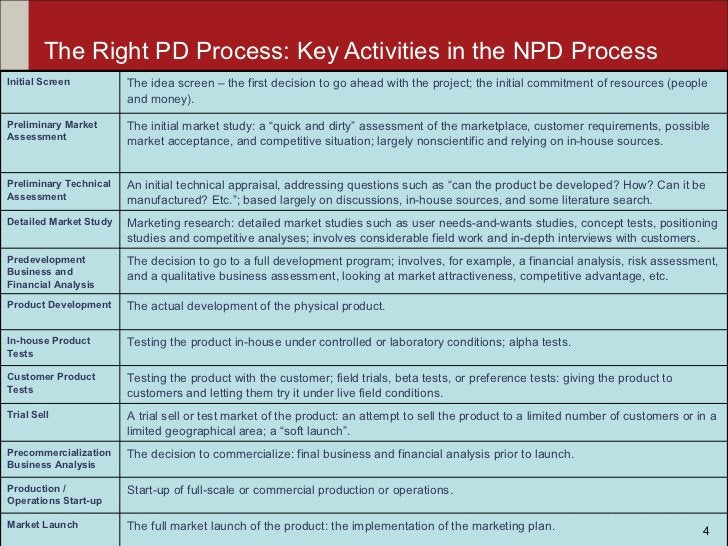 The Right PD Process: Key Activities in the NPD Process 4 The full market launch of the product: the implementation of the...