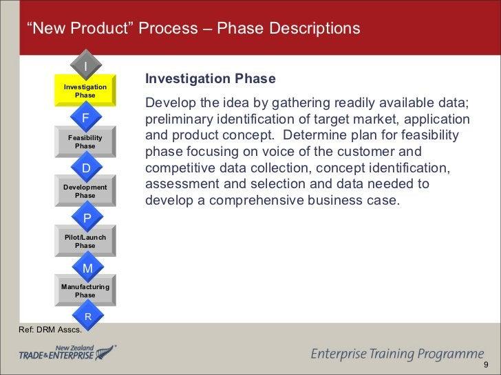 """New Product"" Process – Phase Descriptions <ul><li>Investigation Phase </li></ul><ul><li>Develop the idea by gathering rea..."