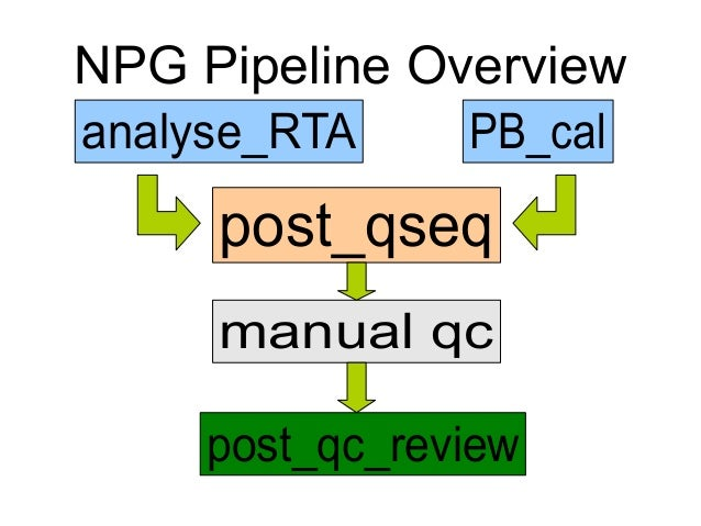 NPG Pipeline Overview analyse_RTA PB_cal post_qseq post_qc_review manual qc