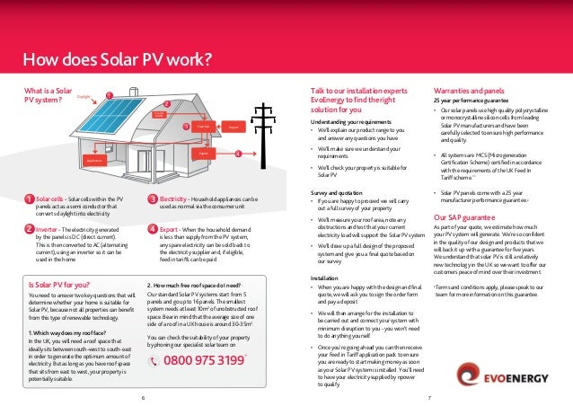 How does Solar PV work?What is a Solar                                                                                    ...