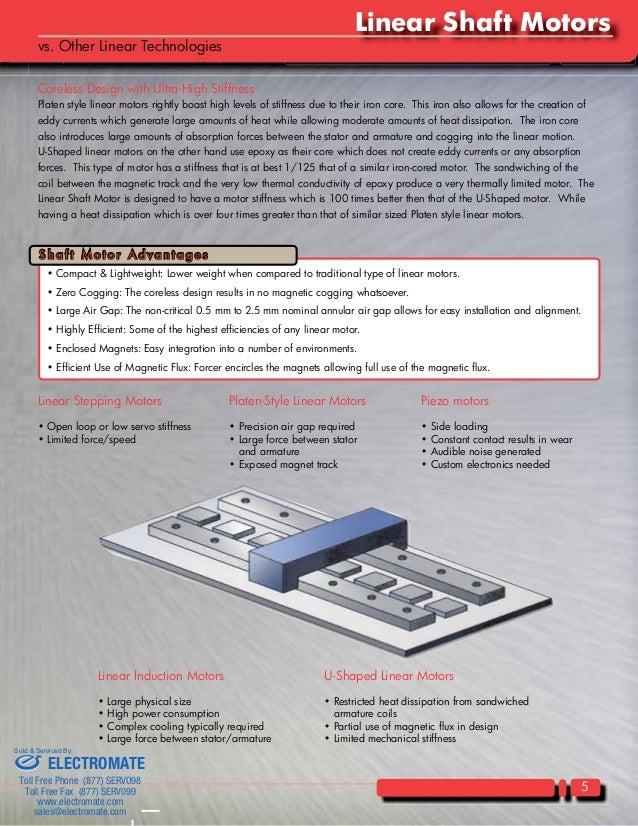 Npm linear shaft_motor_catalog