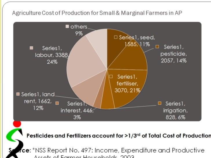 NPM scaling up CSA-Hivos Slide 3