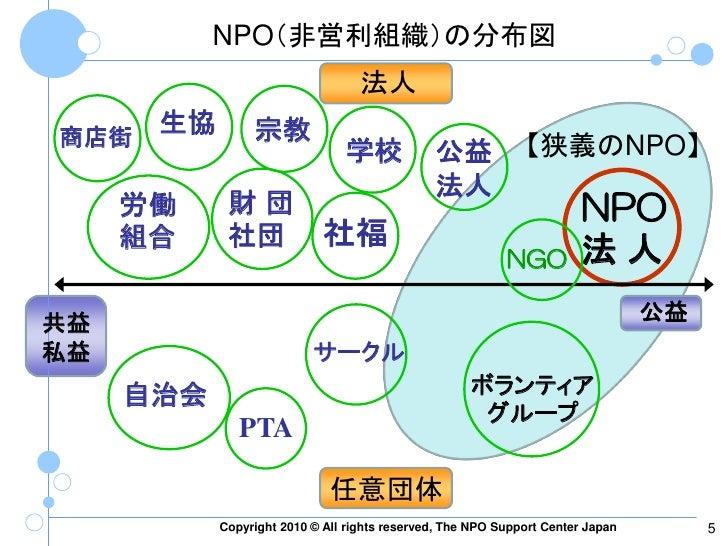 NPOseniorChallenge#2-1