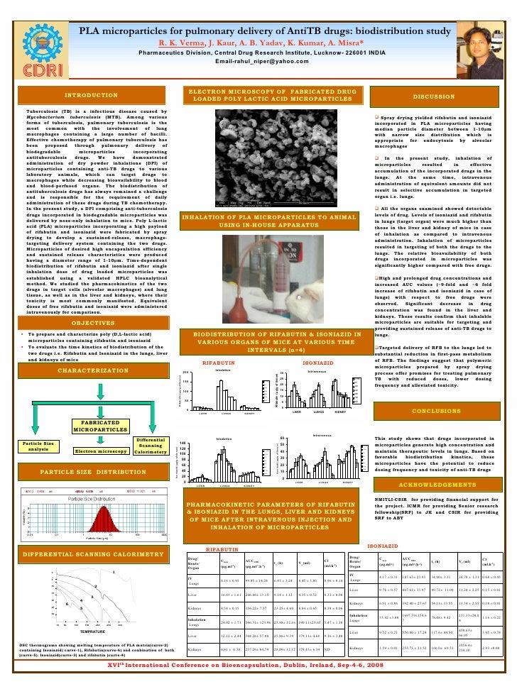 PLA microparticles for pulmonary delivery of AntiTB drugs: biodistribution study R. K. Verma , J. Kaur, A. B. Yadav, K. Ku...