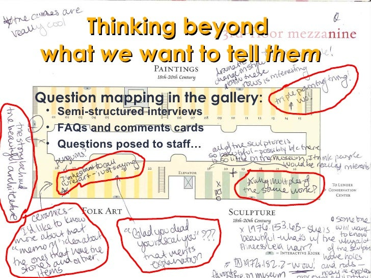 Question mapping in the gallery: Thinking beyond  what  we  want to tell  them <ul><li>Semi-structured interviews </li></u...