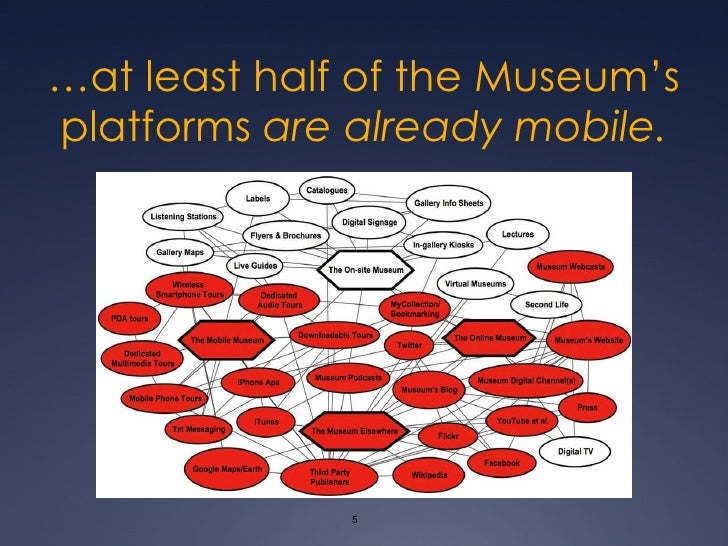 … at least half of the Museum's platforms  are already mobile.
