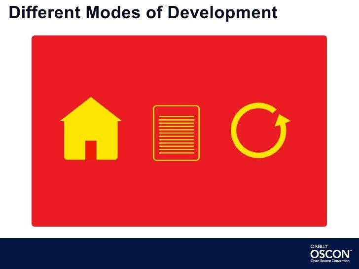 Different Modes of Development