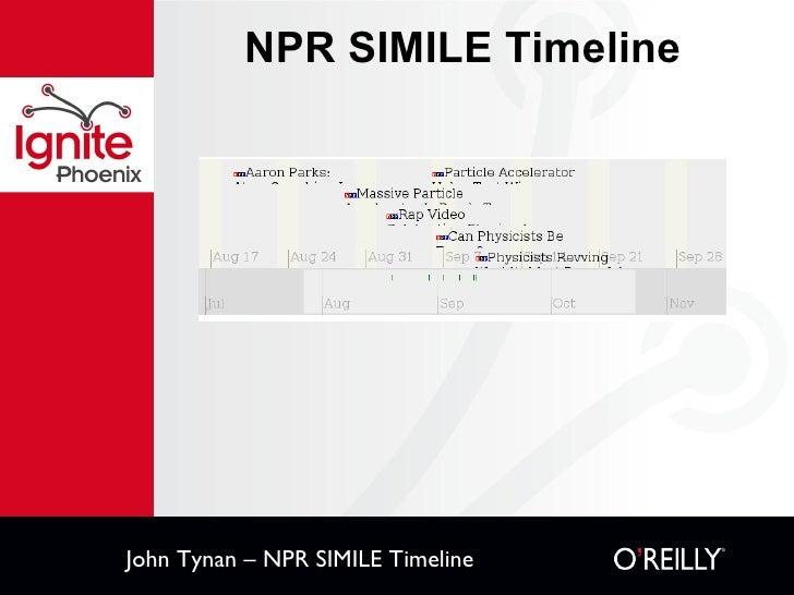 NPR SIMILE Timeline John Tynan – NPR SIMILE Timeline