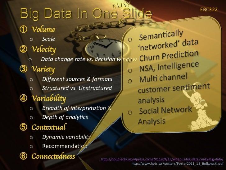 EBC322  Volumeo   Scale  Velocityo   Data change rate vs. decision window  Varietyo   Different ...