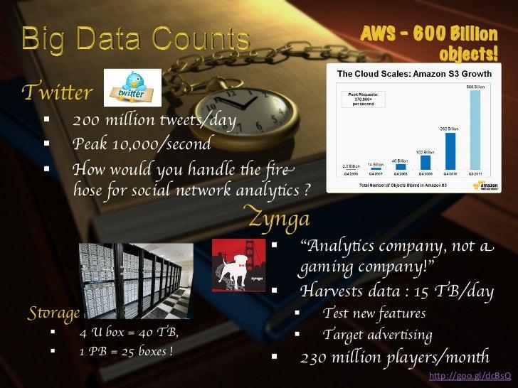 AWS – 600 Billion                                                                  objects!Twitter  §     200 million t...