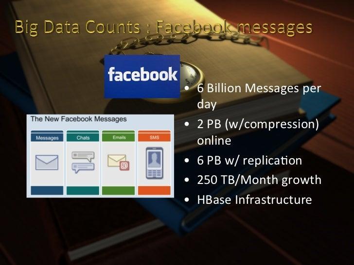 • 6 Billion Messages per    day • 2 PB (w/compression)    online • 6 PB w/ replicaXon • 250...