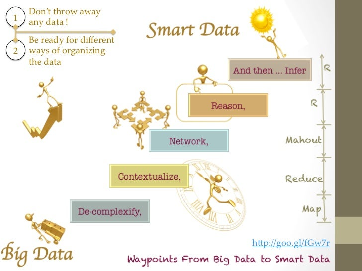 Don't throw away  1 any data !      Big data to smart data     Be ready for different  2 ways of organiz...