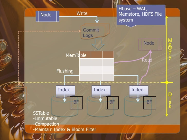 How… does HBase work again?            http://www.larsgeorge.com/2010/01/hbase-architecture-101-write-ahead-log....